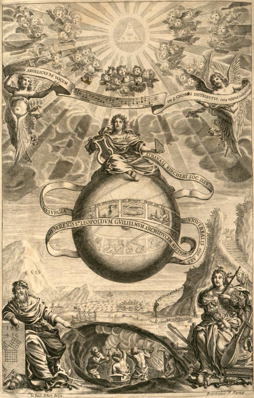 Musica sfere Kircher Kircher Musurgia Universalis frontpiece